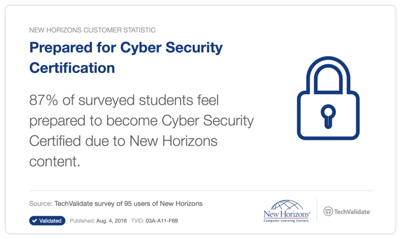 CyberSecurity Awareness Month   New Horizons Seattle